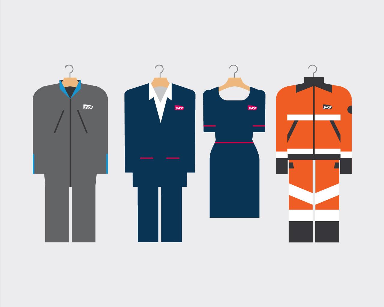 SNCF propose une diversité de métiers qui offrent des perspectives d'évolution.